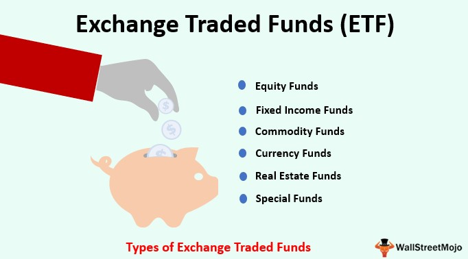 Exchange Traded Funds / ETF (Definition, Types) | Calculate NAV of ...